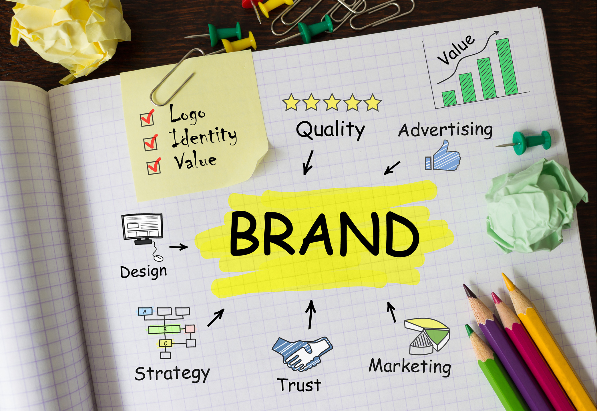 Elements of Building a Strong Brand
